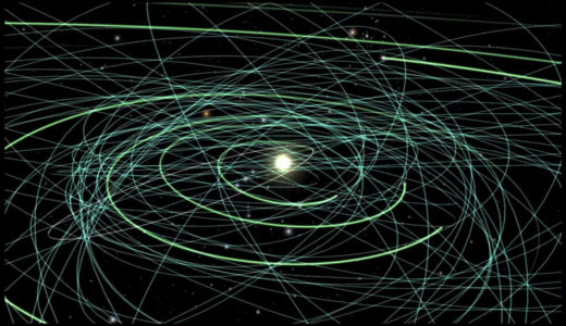 VIDEO- Asteroid Orbits